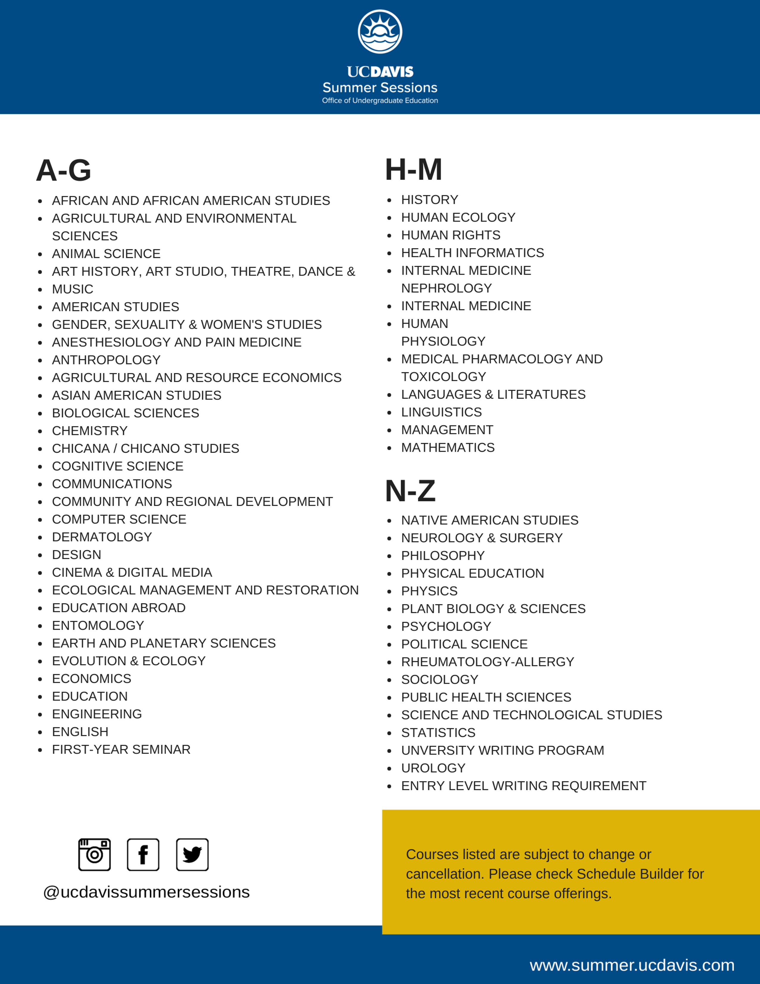 A table of contents for courses offered, organized by department.